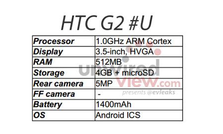 Rò rỉ 2 thế hệ mới của điện thoại HTC Desire - ảnh 1